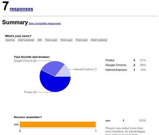 Sri Ganesha Technologies » Create surveys with Google Forms